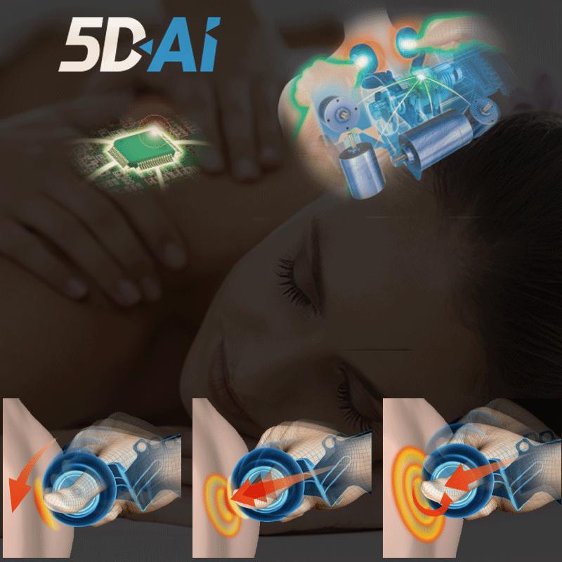5D-AI mechanism