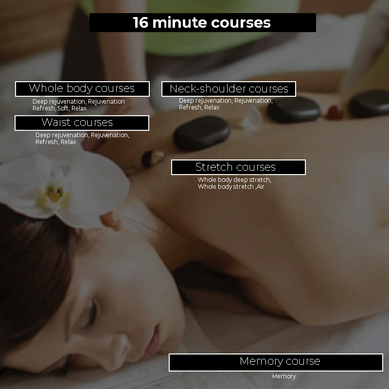 16 minute courses