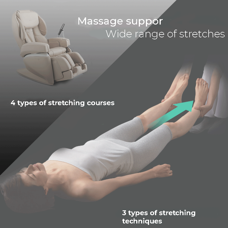 Wide range of stretches