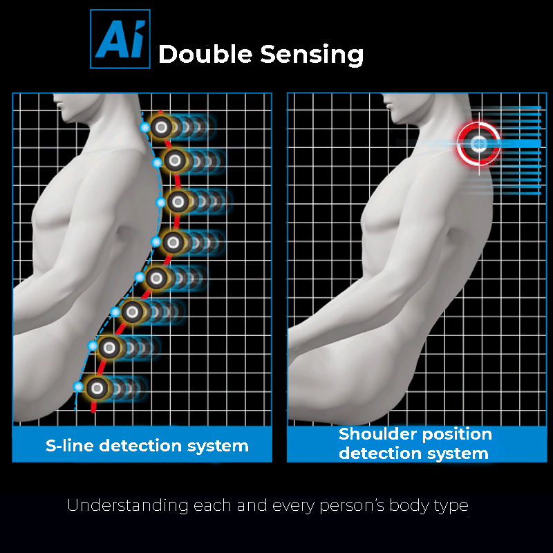 New feature - AI Double Sensing
