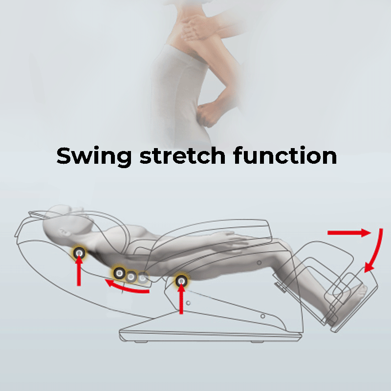 Swing stretch function