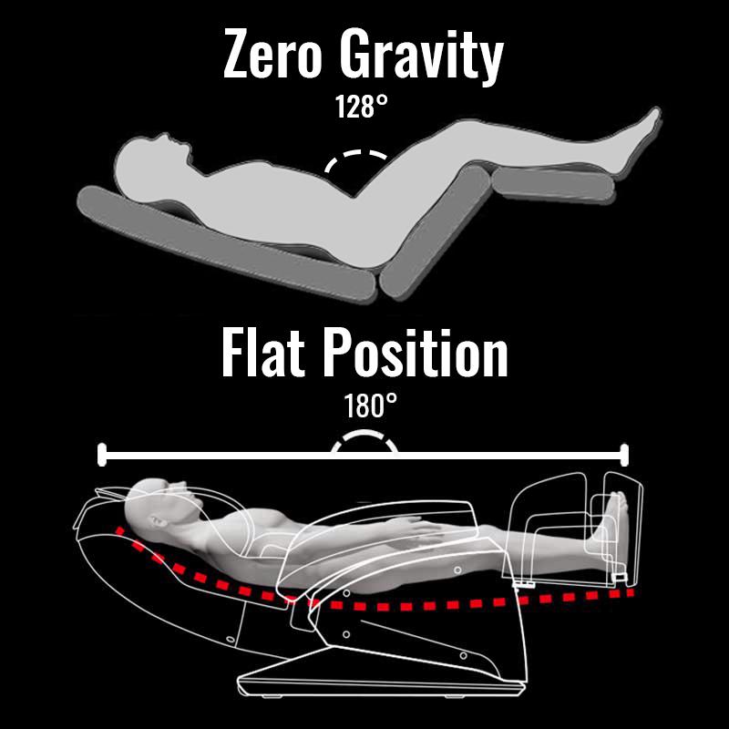 Zero Gravity Position