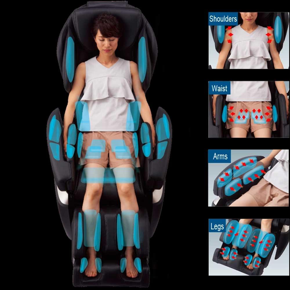 Air Bags Massage